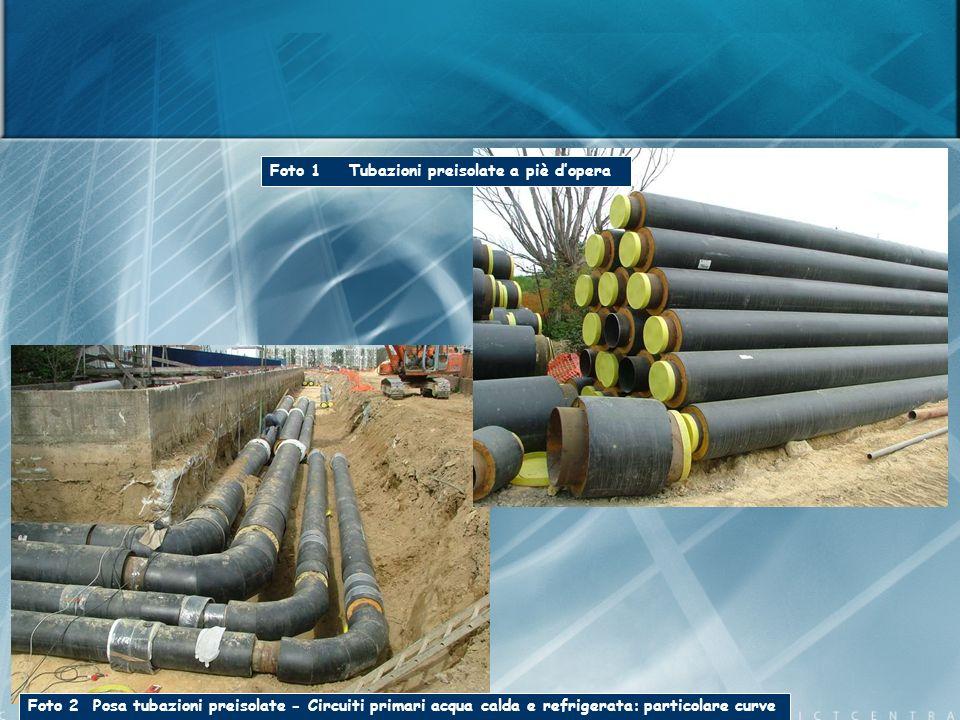 Foto 1 Tubazioni preisolate a piè dopera Foto 2 Posa tubazioni preisolate - Circuiti primari acqua calda e refrigerata: particolare curve