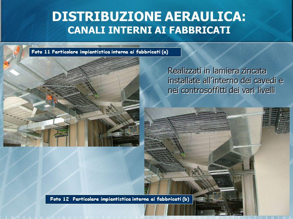 DISTRIBUZIONE AERAULICA: CANALI INTERNI AI FABBRICATI Realizzati in lamiera zincata installate allinterno dei cavedi e nei controsoffitti dei vari liv