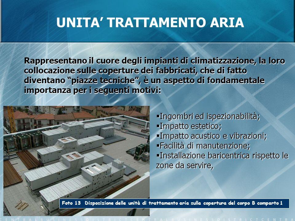 UNITA TRATTAMENTO ARIA Foto 13 Disposizione delle unità di trattamento aria sulla copertura del corpo B comparto 1 Ingombri ed ispezionabilità; Ingomb