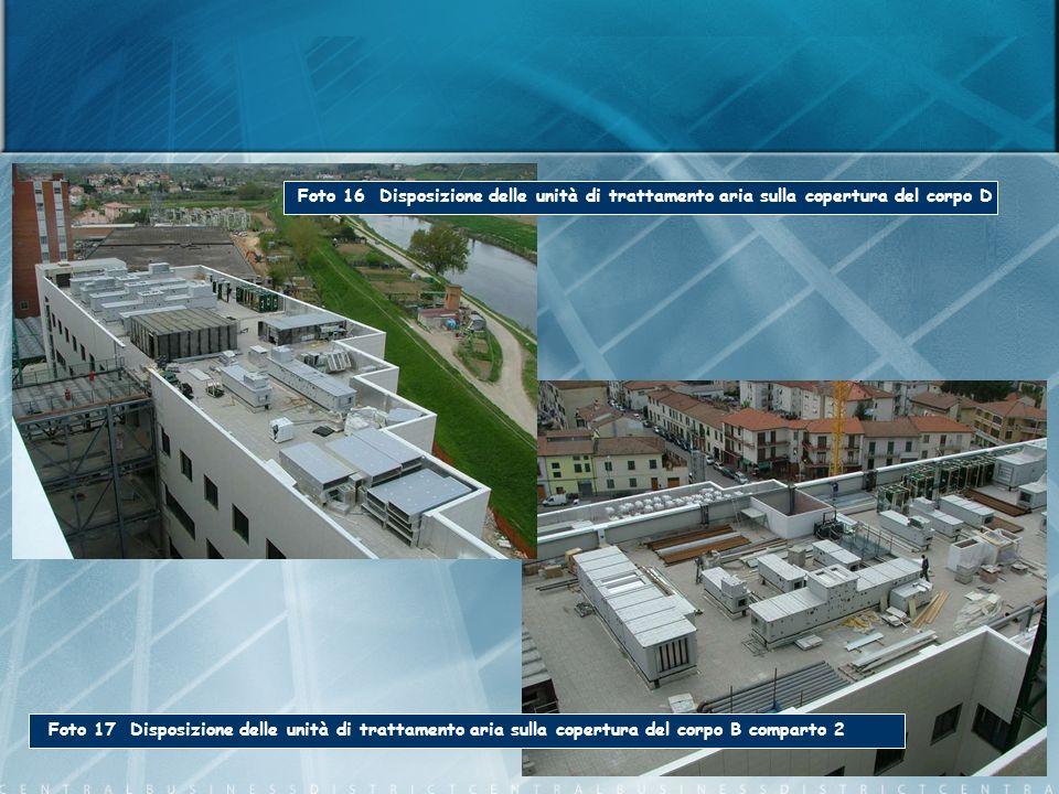 Foto 17 Disposizione delle unità di trattamento aria sulla copertura del corpo B comparto 2 Foto 16 Disposizione delle unità di trattamento aria sulla