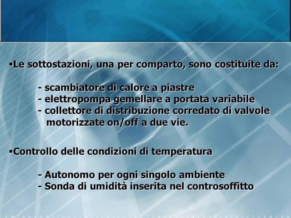 Le sottostazioni, una per comparto, sono costituite da: Le sottostazioni, una per comparto, sono costituite da: - scambiatore di calore a piastre - el