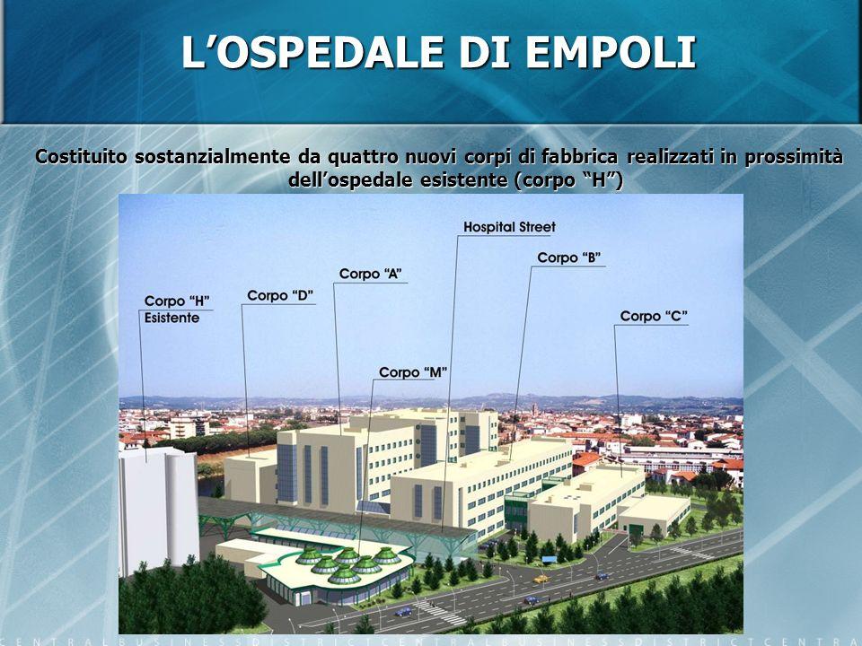 LOSPEDALE DI EMPOLI Costituito sostanzialmente da quattro nuovi corpi di fabbrica realizzati in prossimità dellospedale esistente (corpo H)