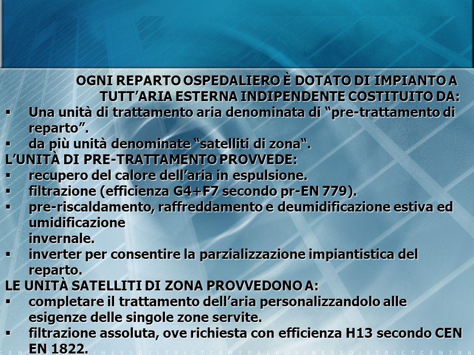OGNI REPARTO OSPEDALIERO È DOTATO DI IMPIANTO A TUTTARIA ESTERNA INDIPENDENTE COSTITUITO DA: Una unità di trattamento aria denominata di pre-trattamen