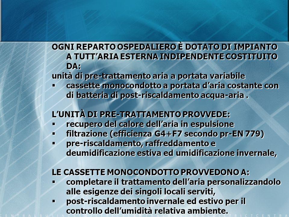 OGNI REPARTO OSPEDALIERO È DOTATO DI IMPIANTO A TUTTARIA ESTERNA INDIPENDENTE COSTITUITO DA: unità di pre-trattamento aria a portata variabile cassett
