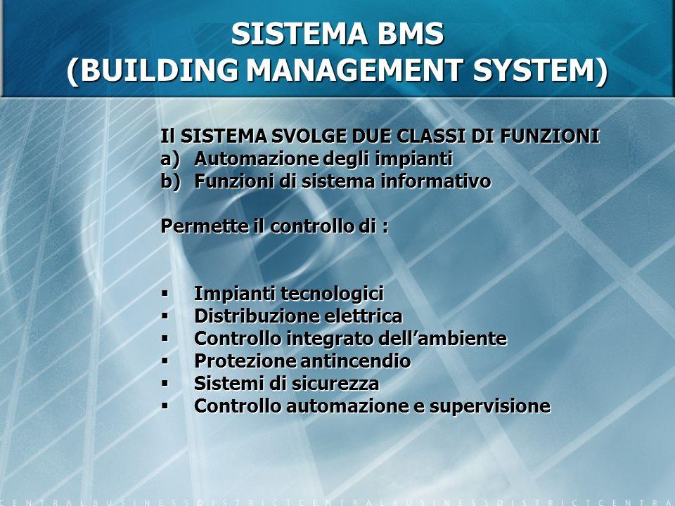 Il SISTEMA SVOLGE DUE CLASSI DI FUNZIONI a)Automazione degli impianti b)Funzioni di sistema informativo Permette il controllo di : Impianti tecnologic