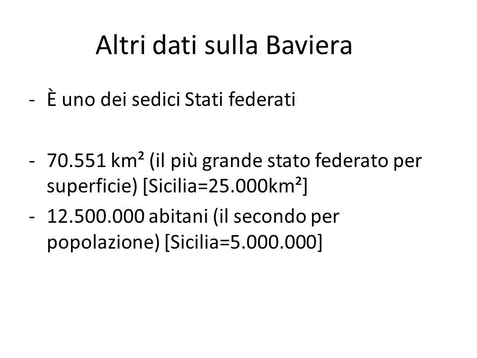 Altri dati sulla Baviera -È uno dei sedici Stati federati -70.551 km² (il più grande stato federato per superficie) [Sicilia=25.000km²] -12.500.000 ab