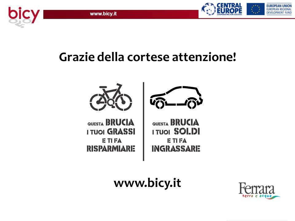 www.bicy.it Grazie della cortese attenzione! www.bicy.it