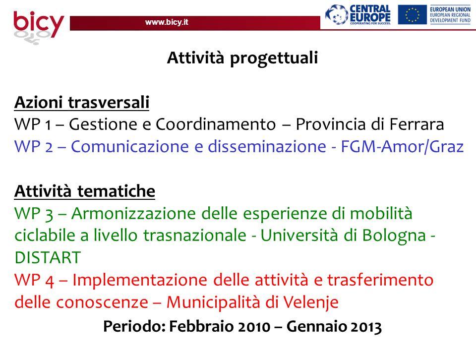 www.bicy.it WP 2 – Comunicazione e disseminazione - FGM-Amor/Graz www.bicy.it -Sezione news -Sezione Eventi -Sezione Link -Sezione video e foto -Sezione download riservata