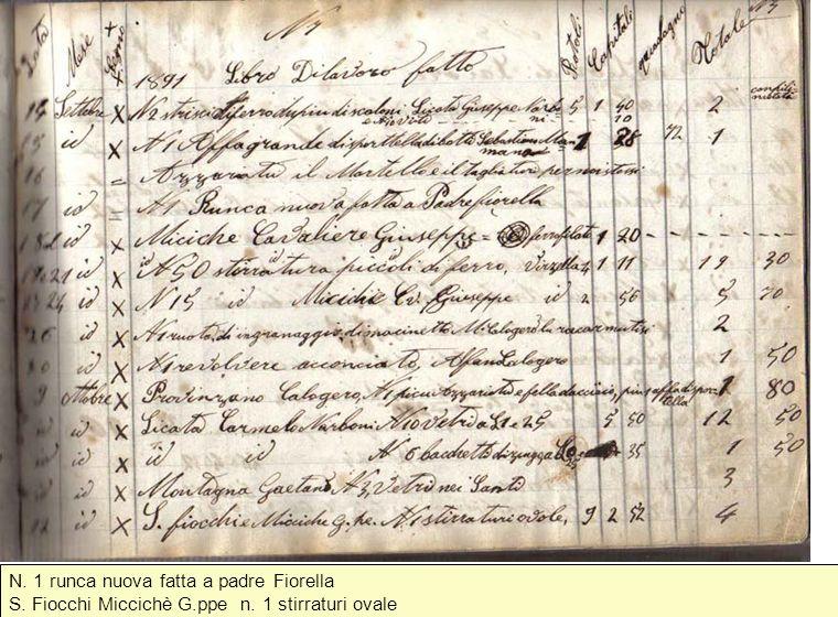 N. 1 runca nuova fatta a padre Fiorella S. Fiocchi Miccichè G.ppe n. 1 stirraturi ovale