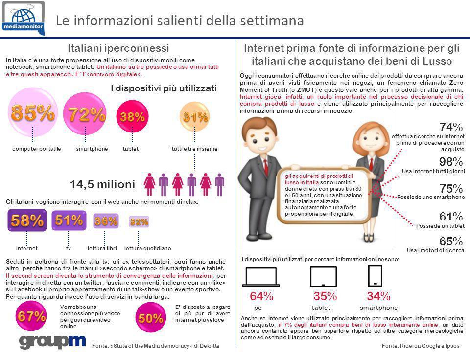 Le informazioni salienti della settimana Italiani iperconnessi Fonte: «State of the Media democracy» di Deloitte I dispositivi più utilizzati computer