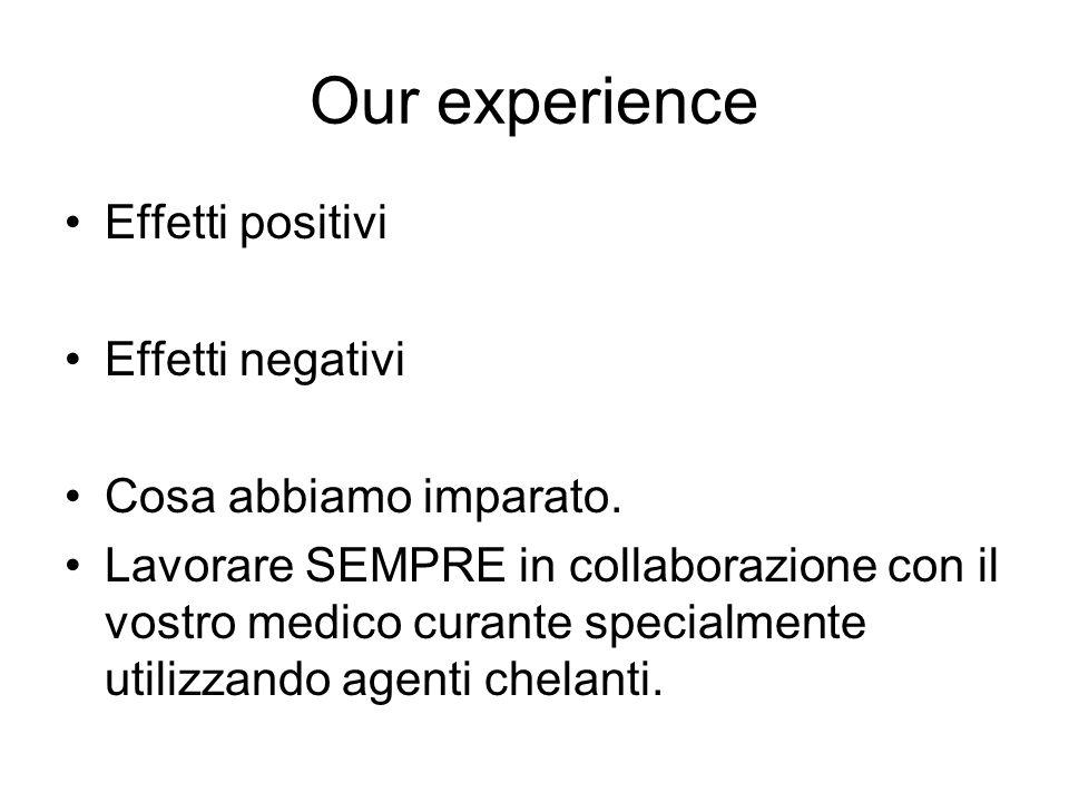 Our experience Effetti positivi Effetti negativi Cosa abbiamo imparato.