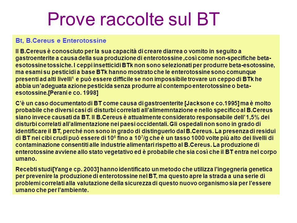 Prove raccolte sul BT Bt, B.Cereus e Enterotossine Il B.Cereus è conosciuto per la sua capacità di creare diarrea o vomito in seguito a gastroenterite a causa della sua produzione di enterotossine,così come non-specifiche beta- esotossine tossiche.
