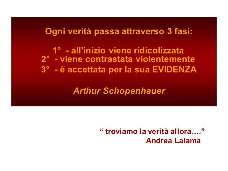 Ogni verità passa attraverso 3 fasi: 1° - allinizio viene ridicolizzata 2° - viene contrastata violentemente 3° - è accettata per la sua EVIDENZA Arthur Schopenhauer troviamo la verità allora….