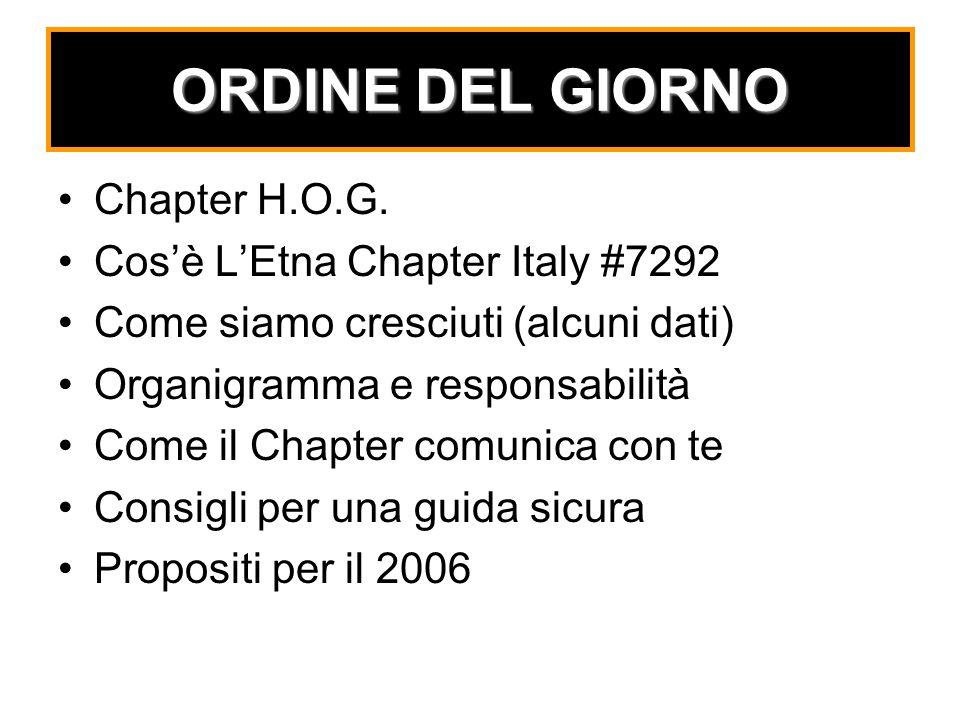 ORDINE DEL GIORNO Chapter H.O.G. Cosè LEtna Chapter Italy #7292 Come siamo cresciuti (alcuni dati) Organigramma e responsabilità Come il Chapter comun