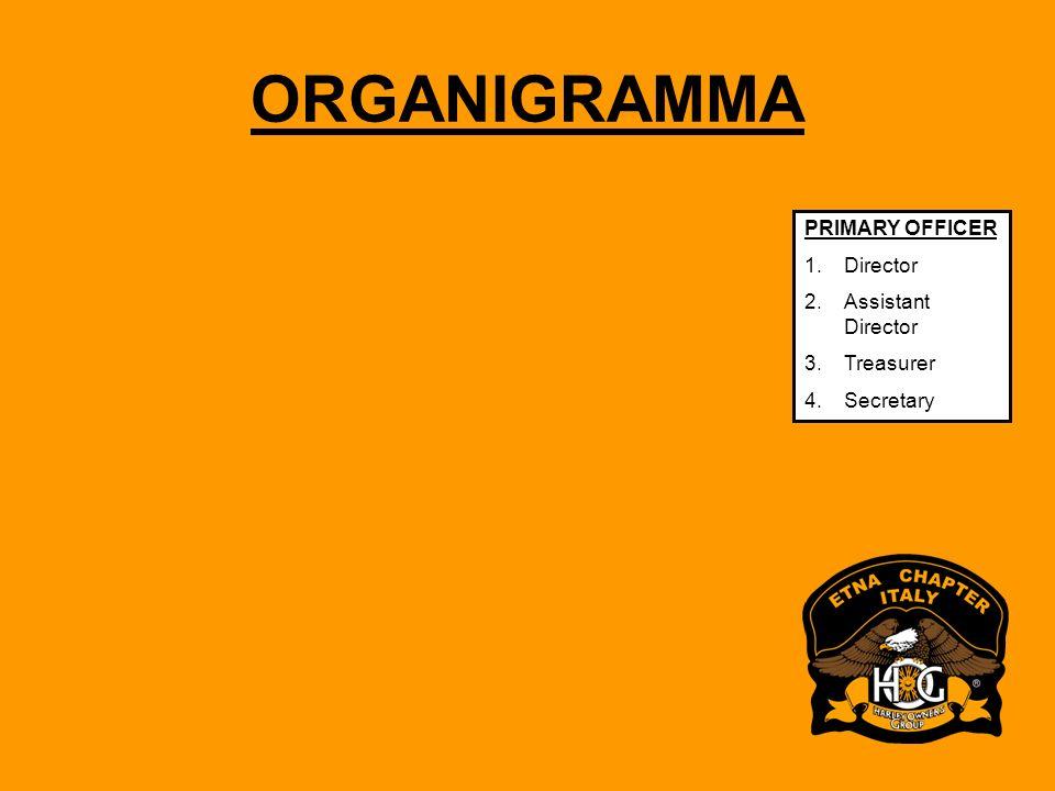 ORGANIGRAMMA Sponsoring Dealer Primary Officer Discretionary Officer Soci Chapter PRIMARY OFFICER 1.Director 2.Assistant Director 3.Treasurer 4.Secret
