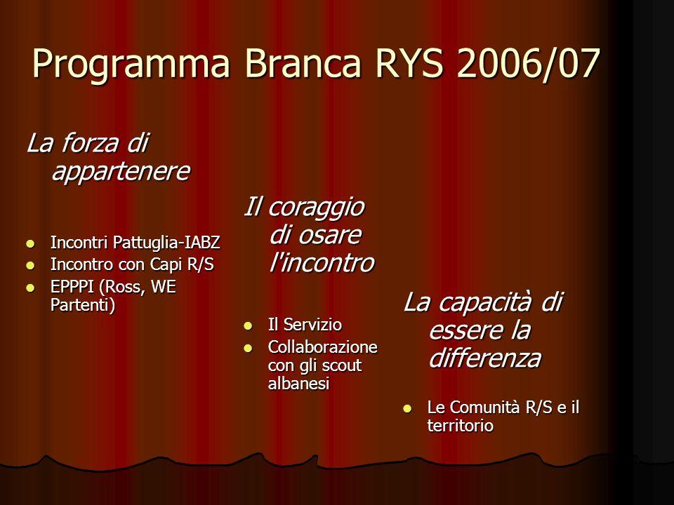 Programma Branca RYS 2006/07 La forza di appartenere Incontri Pattuglia-IABZ Incontro con Capi R/S EPPPI (Ross, WE Partenti) La capacità di essere la