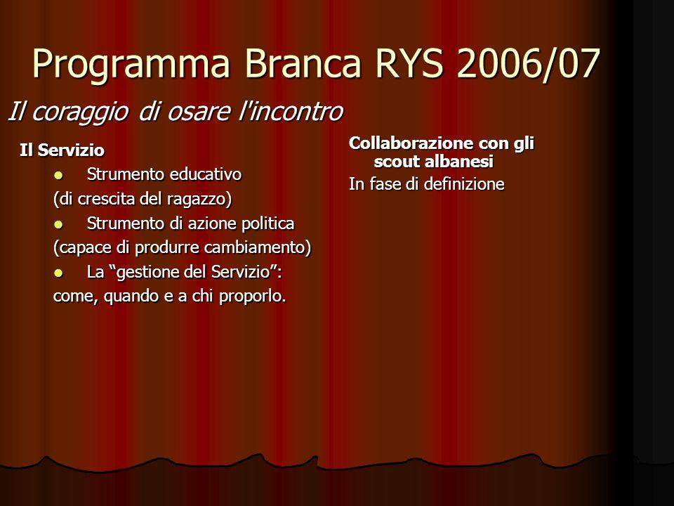 Programma Branca RYS 2006/07 Il coraggio di osare l'incontro Collaborazione con gli scout albanesi In fase di definizione Il Servizio Strumento educat