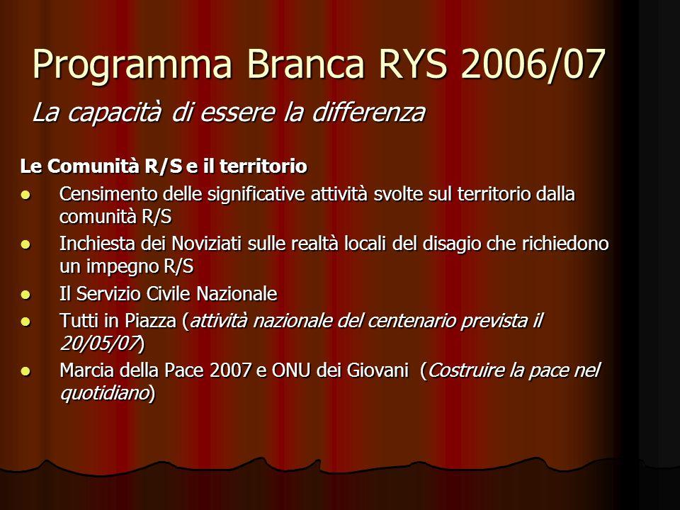 Programma Branca RYS 2006/07 Le Comunità R/S e il territorio Censimento delle significative attività svolte sul territorio dalla comunità R/S Inchiest