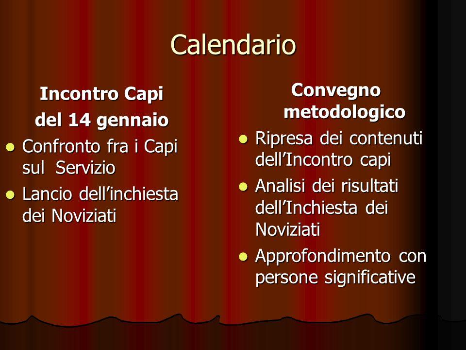 Calendario Incontro Capi del 14 gennaio Confronto fra i Capi sul Servizio Lancio dellinchiesta dei Noviziati Convegno metodologico Ripresa dei contenu