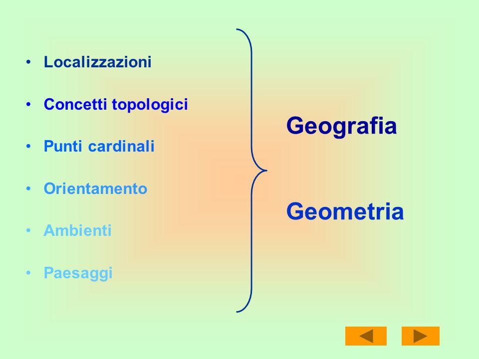 Localizzazioni Concetti topologici Punti cardinali Orientamento Ambienti Paesaggi Geografia Geometria