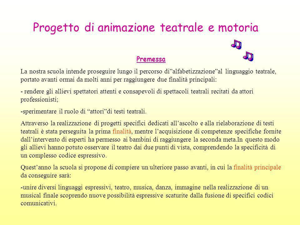 PROGETTAZIONE…………………..Sasso Maria REGIA……………..................……….Cristin L.,Nazzi L.,Vesentini L.