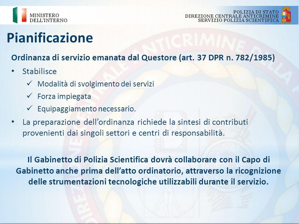 Pianificazione Ordinanza di servizio emanata dal Questore (art. 37 DPR n. 782/1985) Stabilisce Modalità di svolgimento dei servizi Forza impiegata Equ