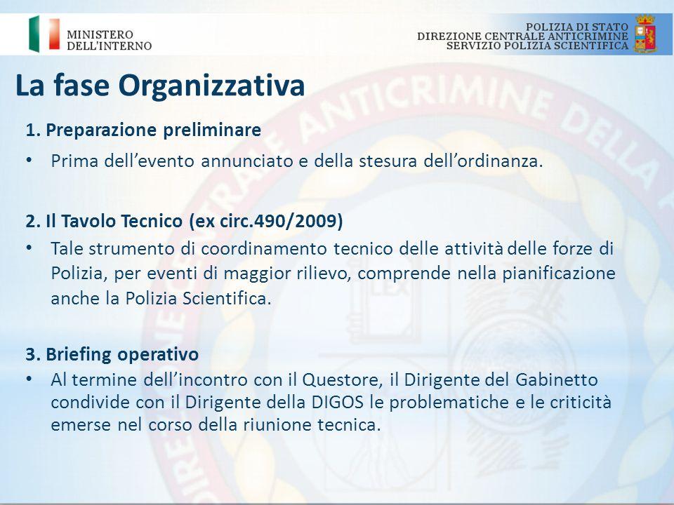 La fase Organizzativa: preparazione preliminare Contatti diretti e scambi di informazioni Prima dellevento e della stesura dellordinanza, tra Dirigenti dei Gabinetti di Polizia Scientifica, il Gabinetto della Questura e la DIGOS.