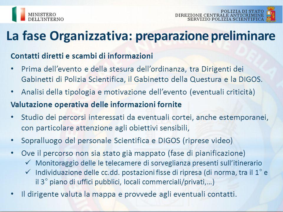 La fase Organizzativa: preparazione preliminare Contatti diretti e scambi di informazioni Prima dellevento e della stesura dellordinanza, tra Dirigent