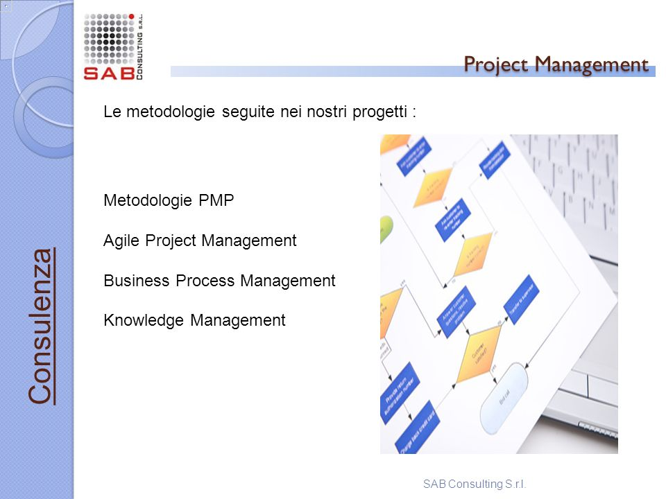 Project Management Project Management SAB Consulting S.r.l.