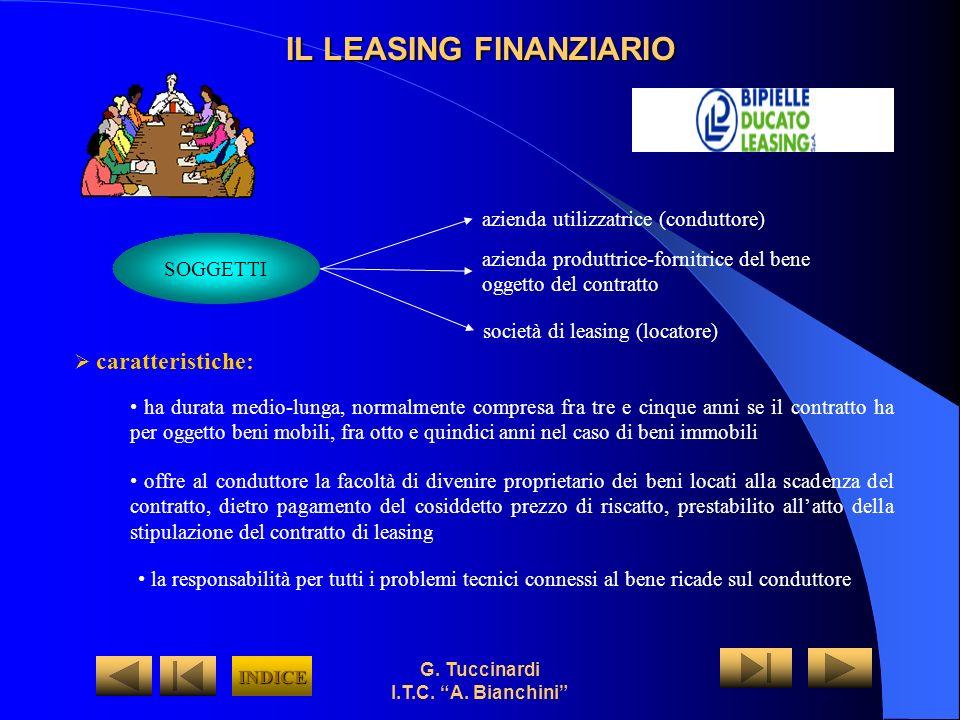G. Tuccinardi I.T.C. A. Bianchini IL LEASING FINANZIARIO azienda utilizzatrice (conduttore) azienda produttrice-fornitrice del bene oggetto del contra