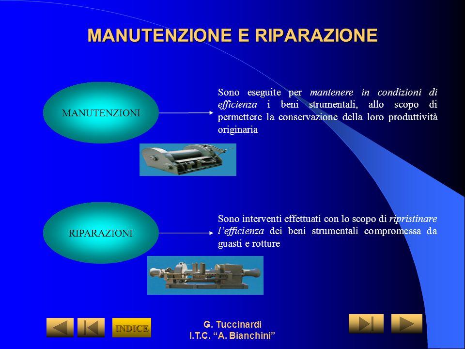 G. Tuccinardi I.T.C. A. Bianchini MANUTENZIONE E RIPARAZIONE Sono eseguite per mantenere in condizioni di efficienza i beni strumentali, allo scopo di