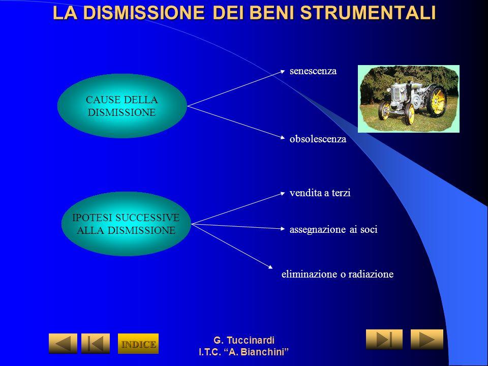 G. Tuccinardi I.T.C. A. Bianchini LA DISMISSIONE DEI BENI STRUMENTALI CAUSE DELLA DISMISSIONE obsolescenza IPOTESI SUCCESSIVE ALLA DISMISSIONE vendita