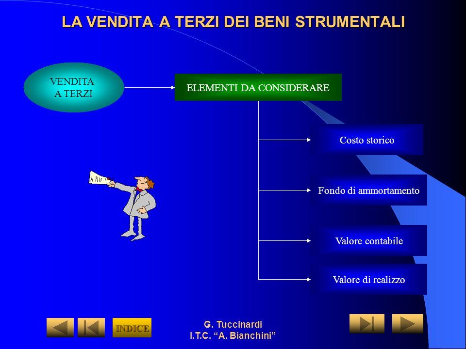 G. Tuccinardi I.T.C. A. Bianchini LA VENDITA A TERZI DEI BENI STRUMENTALI ELEMENTI DA CONSIDERARE Costo storico Fondo di ammortamento Valore contabile