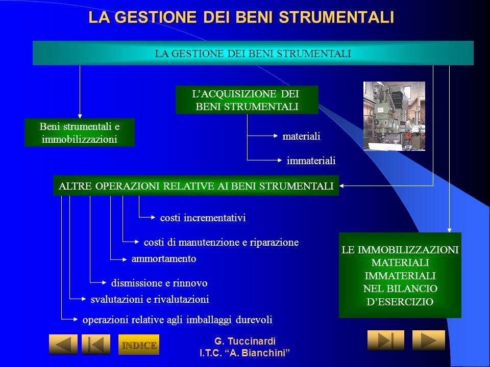G. Tuccinardi I.T.C. A. Bianchini LA GESTIONE DEI BENI STRUMENTALI Beni strumentali e immobilizzazioni LACQUISIZIONE DEI BENI STRUMENTALI materiali im