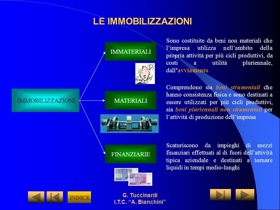 G. Tuccinardi I.T.C. A. Bianchini LE IMMOBILIZZAZIONI IMMOBILIZZAZIONI IMMATERIALI MATERIALI Sono costituite da beni non materiali che limpresa utiliz