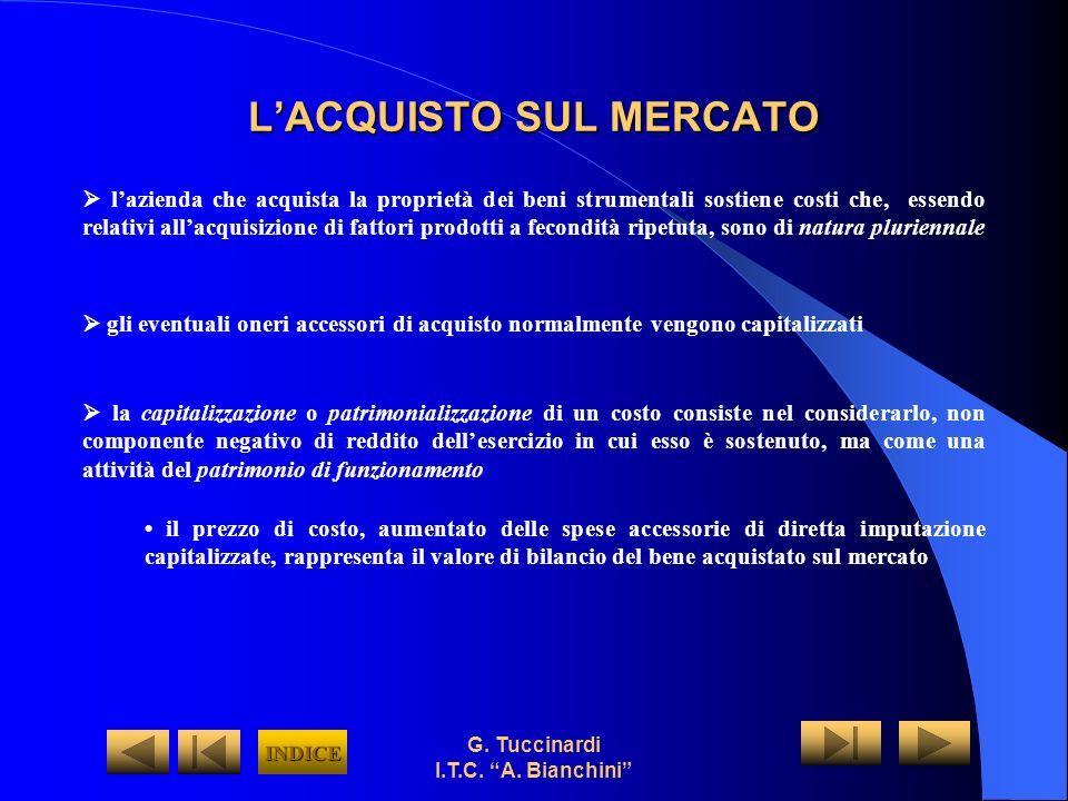 G. Tuccinardi I.T.C. A. Bianchini LACQUISTO SUL MERCATO lazienda che acquista la proprietà dei beni strumentali sostiene costi che, essendo relativi a