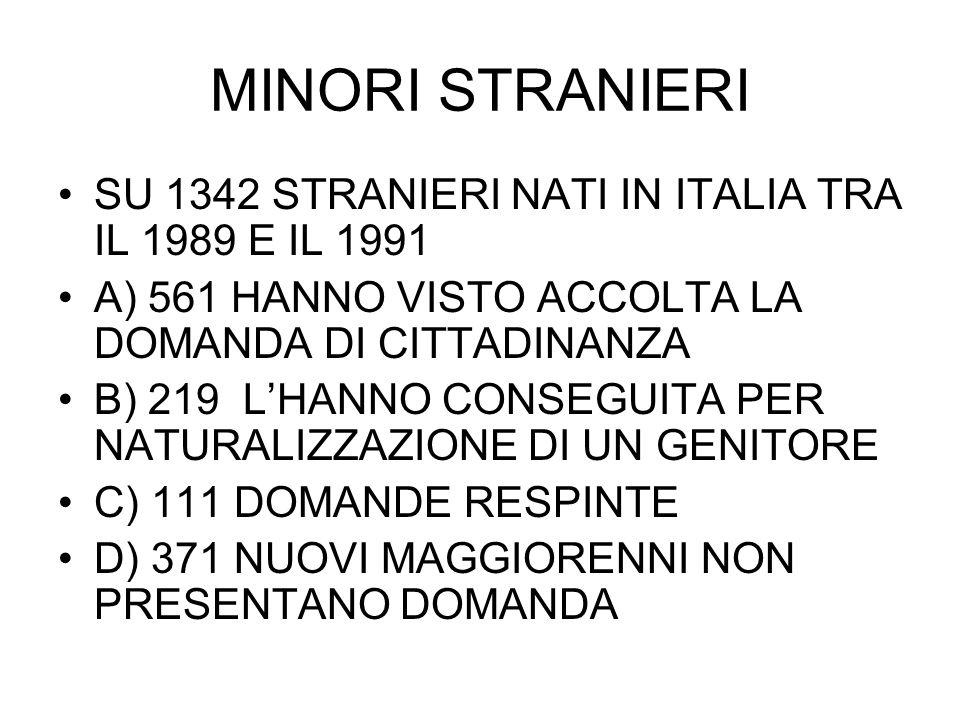MINORI STRANIERI SU 1342 STRANIERI NATI IN ITALIA TRA IL 1989 E IL 1991 A) 561 HANNO VISTO ACCOLTA LA DOMANDA DI CITTADINANZA B) 219 LHANNO CONSEGUITA PER NATURALIZZAZIONE DI UN GENITORE C) 111 DOMANDE RESPINTE D) 371 NUOVI MAGGIORENNI NON PRESENTANO DOMANDA
