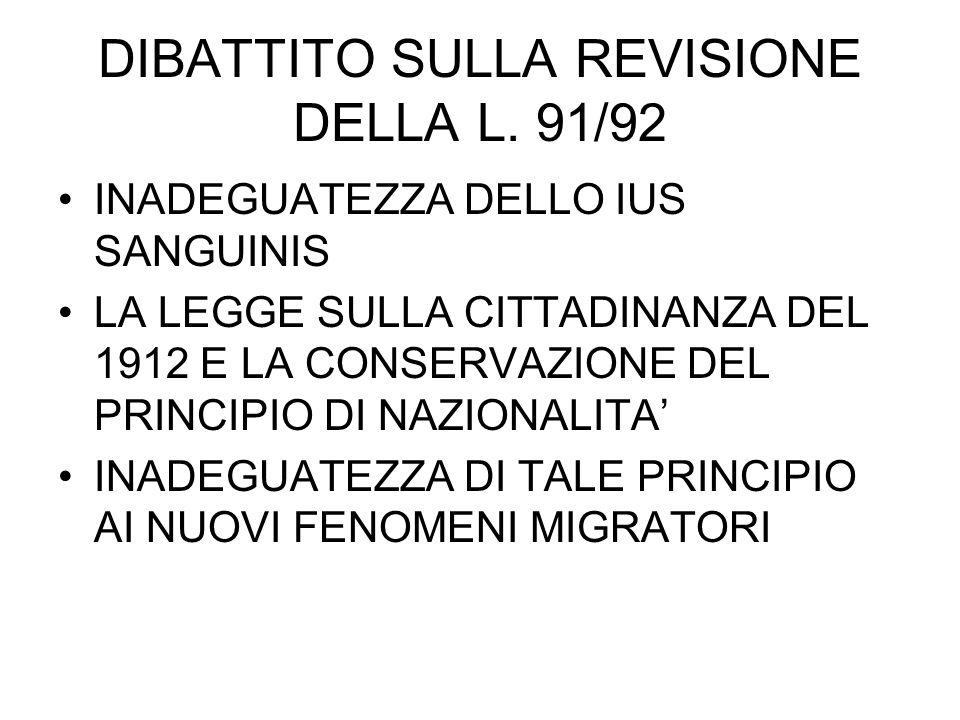 DIBATTITO SULLA REVISIONE DELLA L.