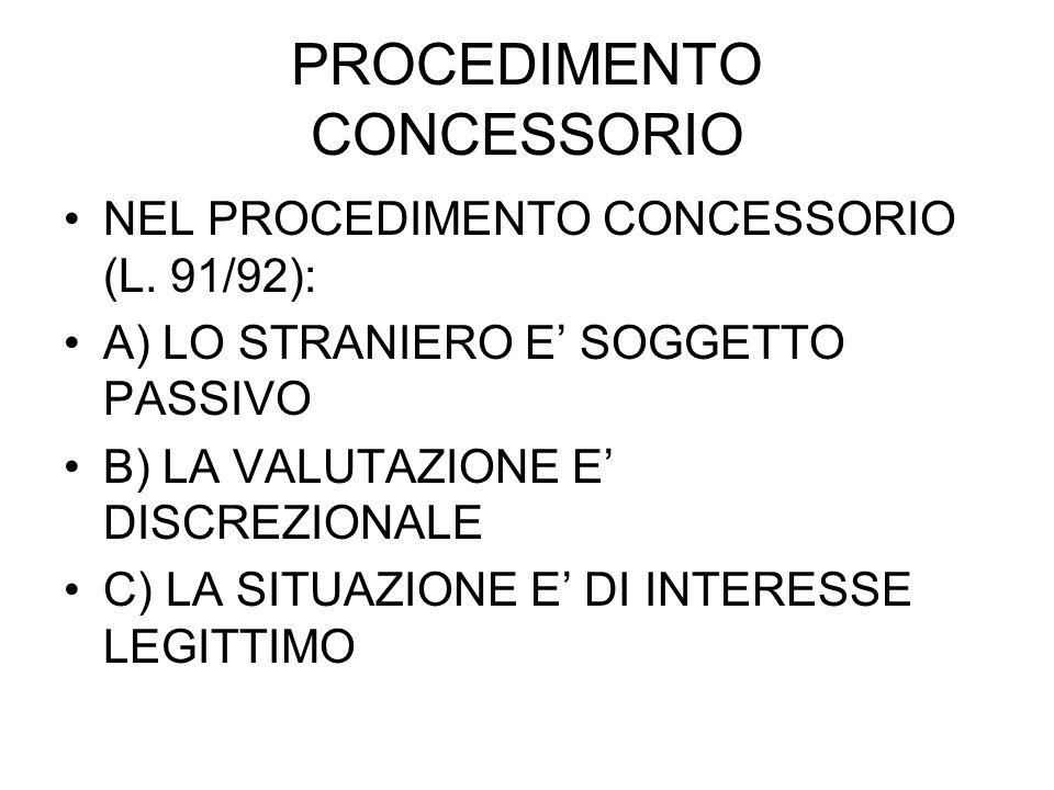 PROCEDIMENTO CONCESSORIO NEL PROCEDIMENTO CONCESSORIO (L.