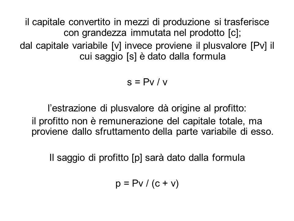 il capitale convertito in mezzi di produzione si trasferisce con grandezza immutata nel prodotto [c]; dal capitale variabile [v] invece proviene il plusvalore [Pv] il cui saggio [s] è dato dalla formula s = Pv / v lestrazione di plusvalore dà origine al profitto: il profitto non è remunerazione del capitale totale, ma proviene dallo sfruttamento della parte variabile di esso.