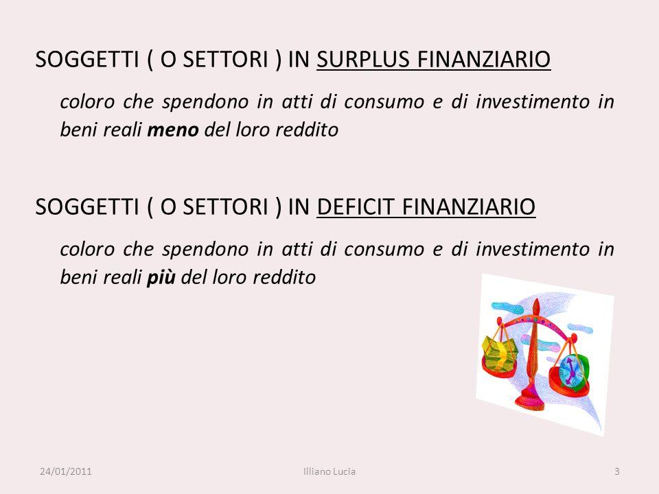 SOGGETTI ( O SETTORI ) IN SURPLUS FINANZIARIO coloro che spendono in atti di consumo e di investimento in beni reali meno del loro reddito SOGGETTI ( O SETTORI ) IN DEFICIT FINANZIARIO coloro che spendono in atti di consumo e di investimento in beni reali più del loro reddito 24/01/20113Illiano Lucia