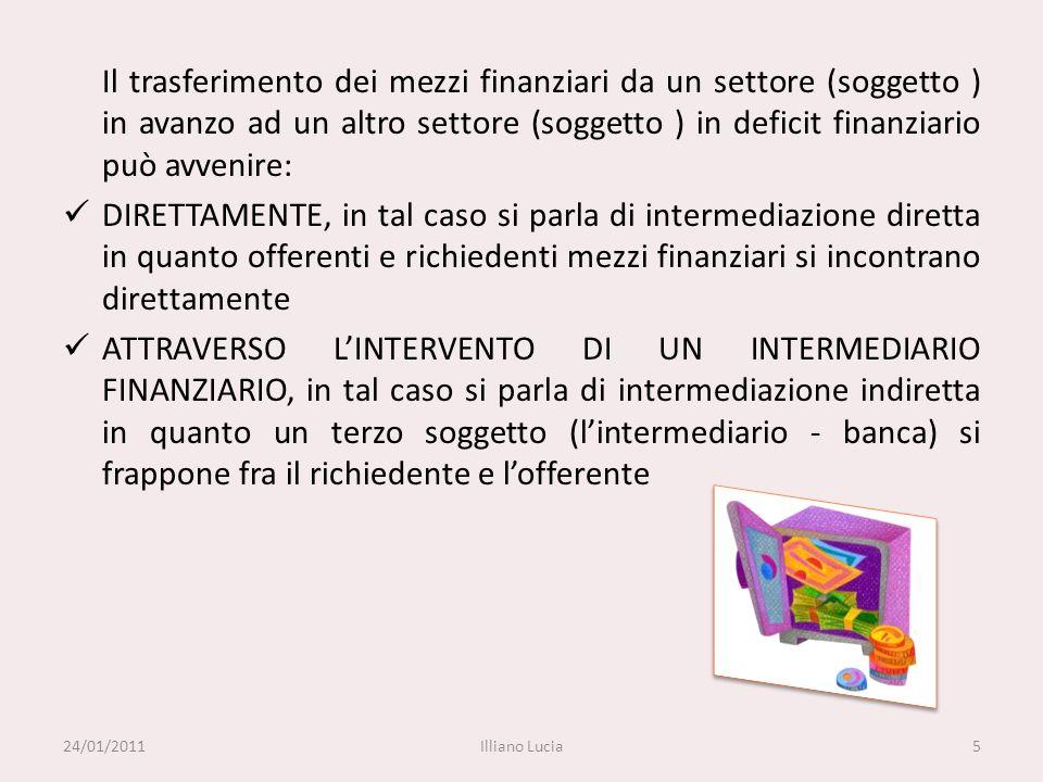 Il trasferimento dei mezzi finanziari da un settore (soggetto ) in avanzo ad un altro settore (soggetto ) in deficit finanziario può avvenire: DIRETTAMENTE, in tal caso si parla di intermediazione diretta in quanto offerenti e richiedenti mezzi finanziari si incontrano direttamente ATTRAVERSO LINTERVENTO DI UN INTERMEDIARIO FINANZIARIO, in tal caso si parla di intermediazione indiretta in quanto un terzo soggetto (lintermediario - banca) si frappone fra il richiedente e lofferente 24/01/20115Illiano Lucia