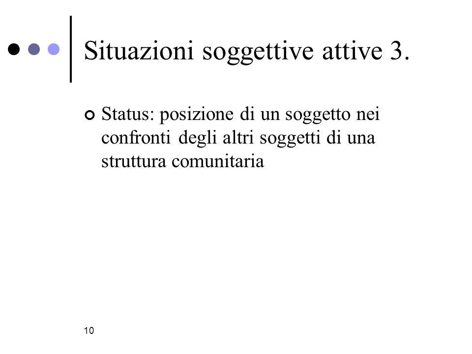 10 Situazioni soggettive attive 3.