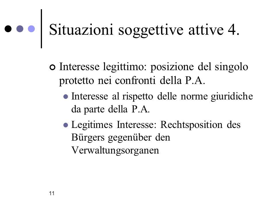 11 Situazioni soggettive attive 4.