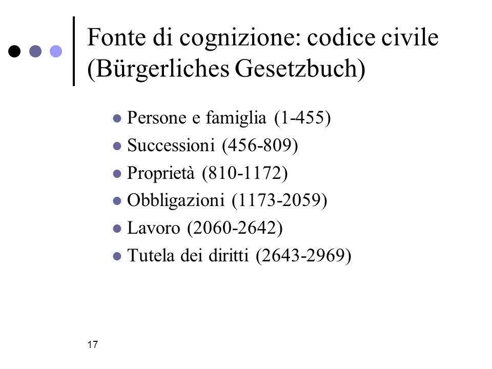 17 Fonte di cognizione: codice civile (Bürgerliches Gesetzbuch) Persone e famiglia (1-455) Successioni (456-809) Proprietà (810-1172) Obbligazioni (1173-2059) Lavoro (2060-2642) Tutela dei diritti (2643-2969)