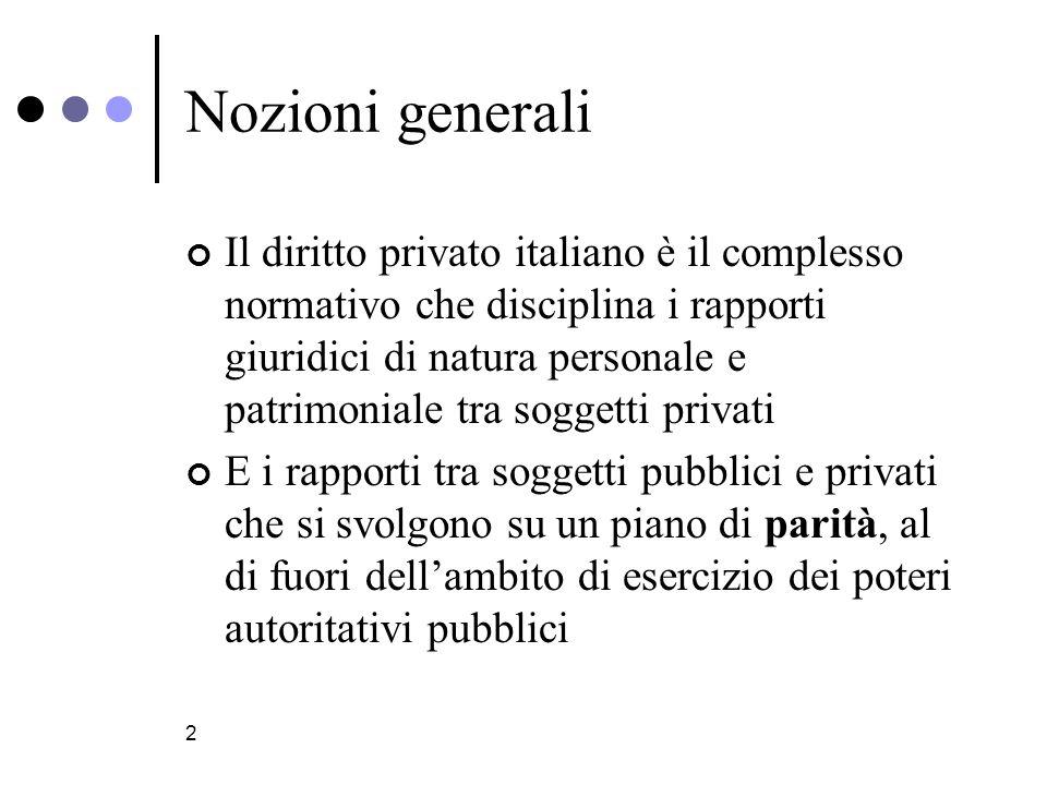 2 Nozioni generali Il diritto privato italiano è il complesso normativo che disciplina i rapporti giuridici di natura personale e patrimoniale tra soggetti privati E i rapporti tra soggetti pubblici e privati che si svolgono su un piano di parità, al di fuori dellambito di esercizio dei poteri autoritativi pubblici