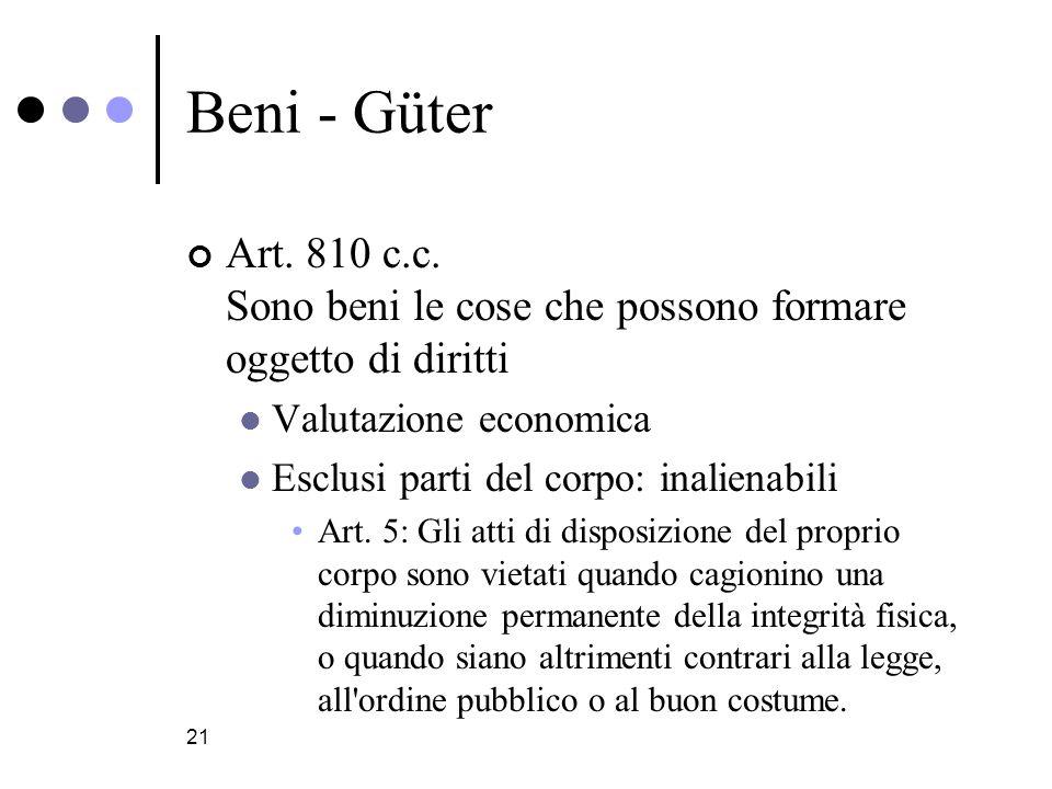 21 Beni - Güter Art.810 c.c.
