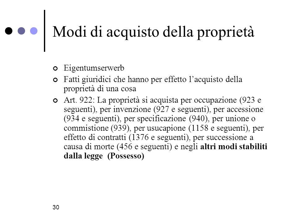 30 Modi di acquisto della proprietà Eigentumserwerb Fatti giuridici che hanno per effetto lacquisto della proprietà di una cosa Art.