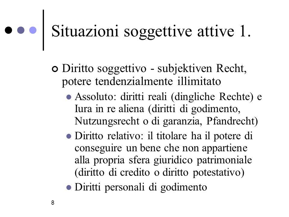 8 Situazioni soggettive attive 1.