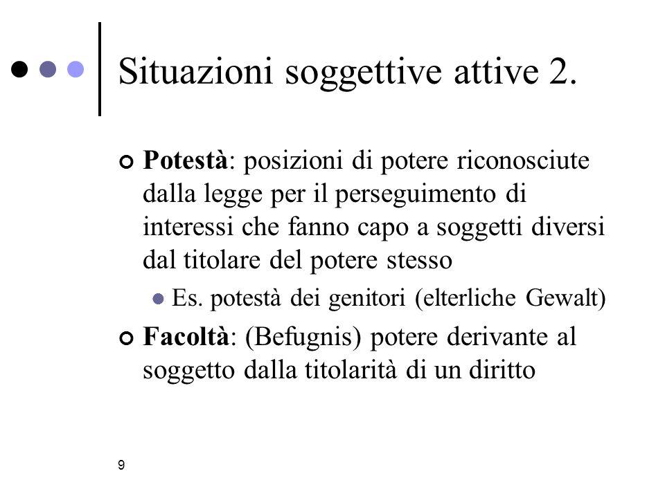 9 Situazioni soggettive attive 2.